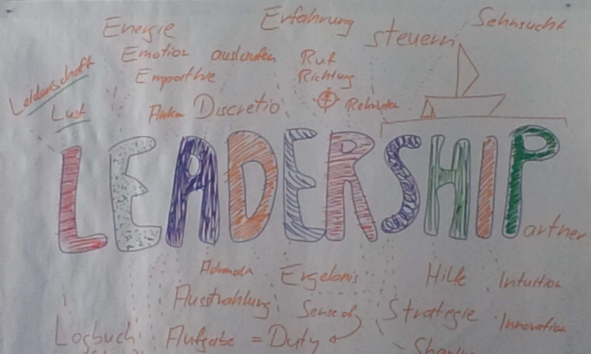 CreaLeadership - KaWa zu Leadership
